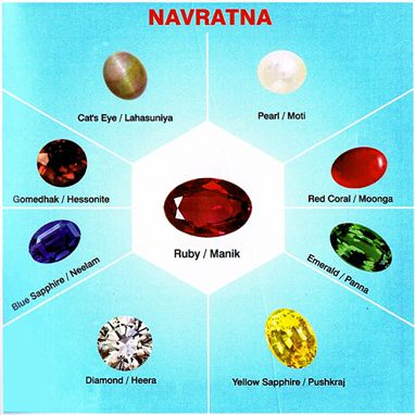 your lucky gemstone based on ascendant lagna vedic
